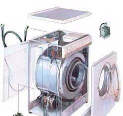 Запчасти для стиральных машин и мясорубок